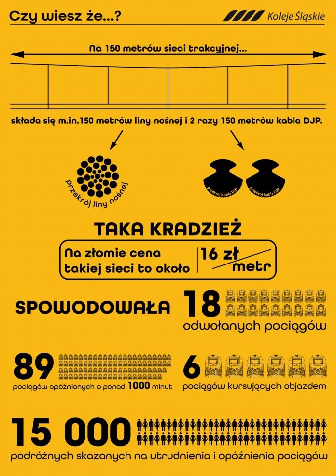 2020-02-07-infografika-opnienia-wp
