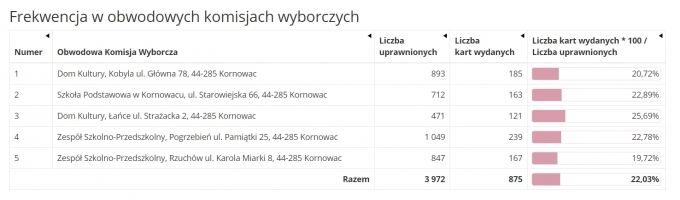 akornowac12072020