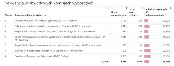 akrzyzanowice12072020
