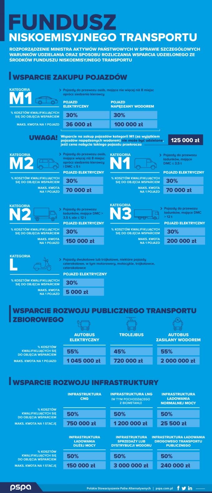 fnt_infografika_1mb