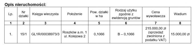 roszkw03122020