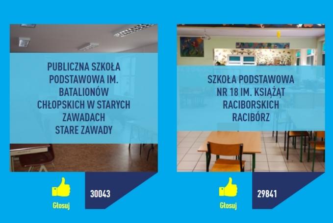 zawady20122020