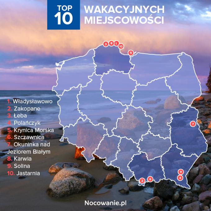 wakacje-2021-polacy-zaczeli-szukac-noclegow