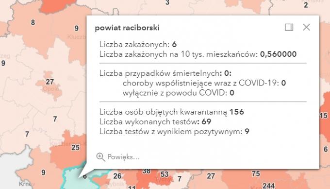 powiat28022021