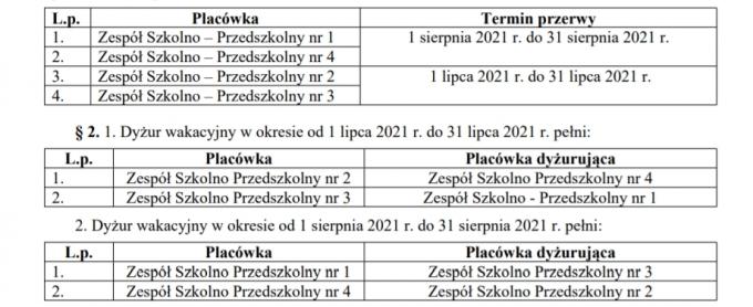 przedszkola02022021
