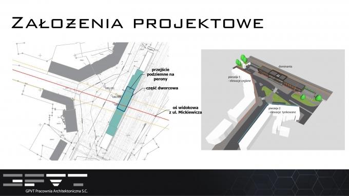 racibrz-przebudowa-dworca-kolejowego-3